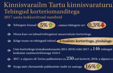 Tartu-korterite-hinnad-Lahe-Kinnisvara-hindajalt-Grete-Laanmets